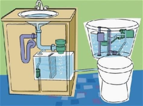 Bath Shower Units Combined water conservation technologies