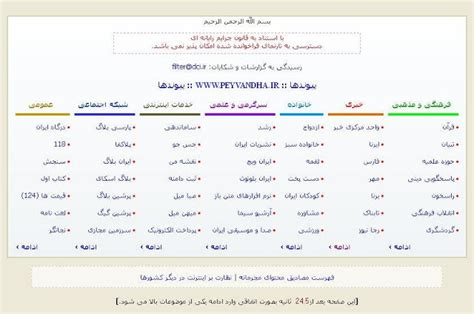 Yahoo Search Iran Iran Shutdown Yahoo Other Major Using Https Protocol