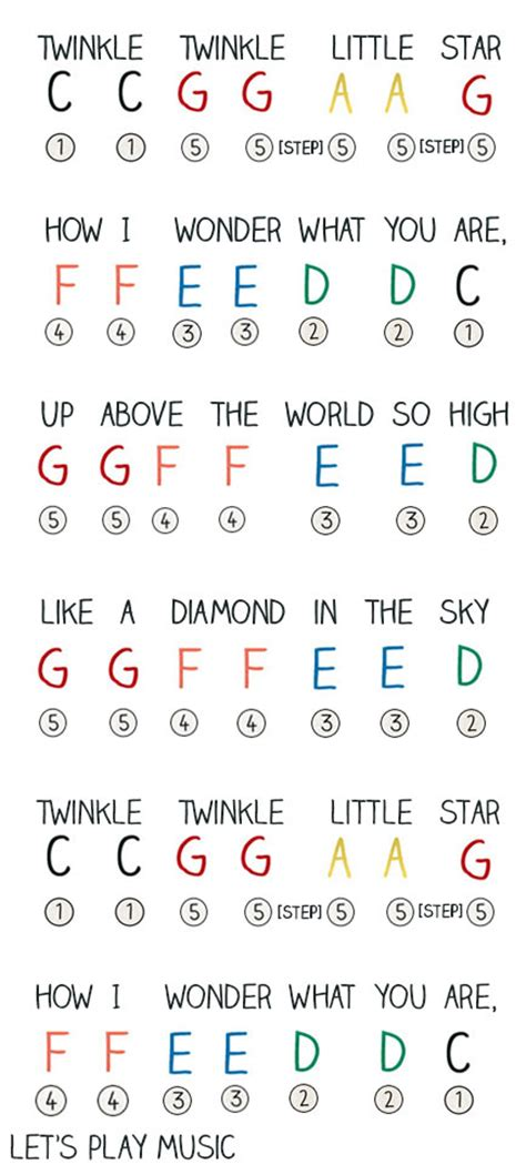 where do sts go on a letter twinkle twinkle little star easy piano music let s play