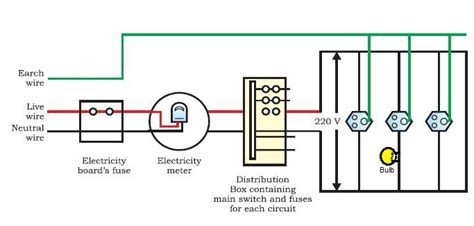 domestic wiring circuit draw a schematic labelled diagram of a domestic electric
