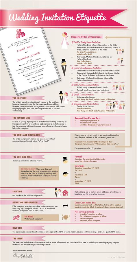 wedding invitation layout etiquette wedding invitation etiquette infographic