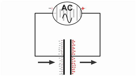 how capacitor work in dc supply capacitors dc and ac current