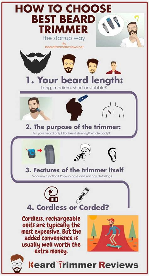how to choose the right beard according to your face shape the best beard trimmer reviews in 2017 top 10 update
