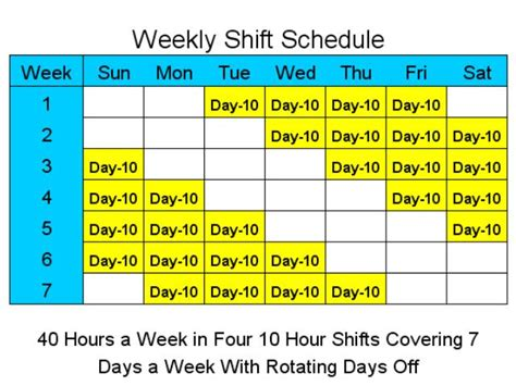 shift schedule template 24 7 10 hour schedules for 7 days a week window shift