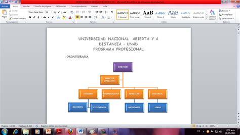 en una organizacion view image papel de los linfocitos t cd4 en formatos de organigramas newhairstylesformen2014 com