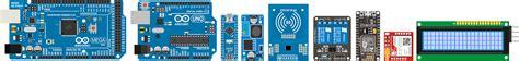 membuat jam digital dengan bahasa c membuat jam digital dan alarm dengan arduino nano nandan
