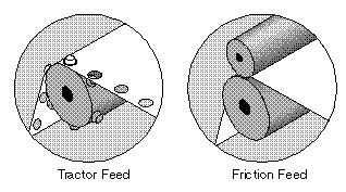 Feed Definition What Is Tractor Feed A Webopedia Definition