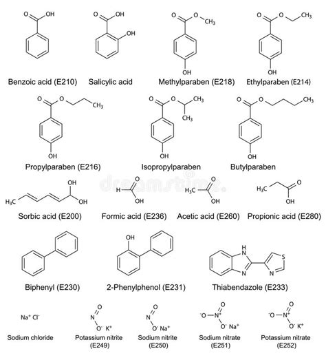 Structural Chemical Formulas Of Food And Cosmetic