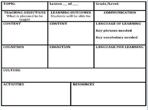 lesson preparation template clil lesson plan template elt lesson plans