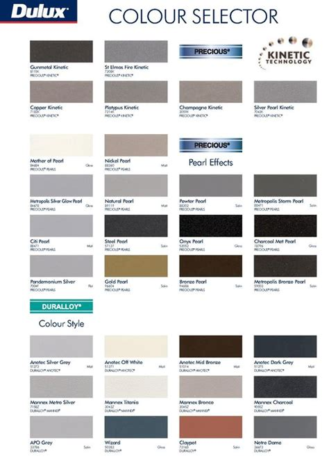 dulux colour chart home ideas dulux colour chart charts and language