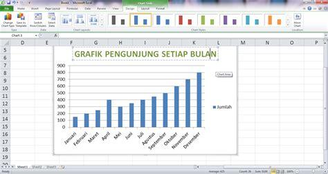 Membuat Grafik Di Microsoft Excel 2010 | dsmr cara membuat grafik di dalam microsoft excel 2010