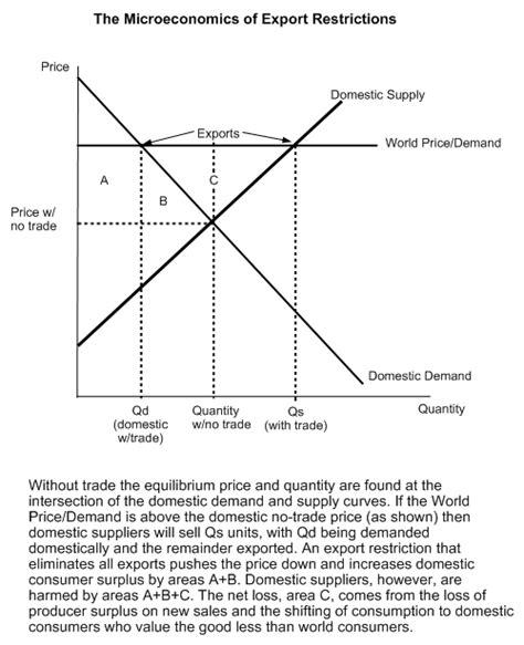 Marginal analysis revolutionary war