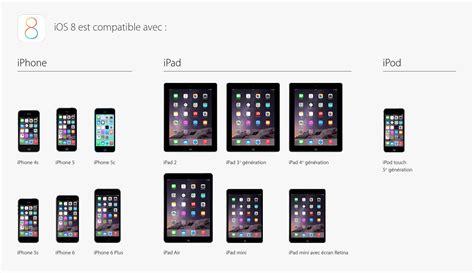 imagenes dinamicas iphone ios 8 ios 8 est disponible pour iphone ipad et ipod touch
