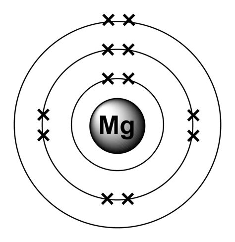mg bohr diagram electron dot diagram for hydrogen imageresizertool