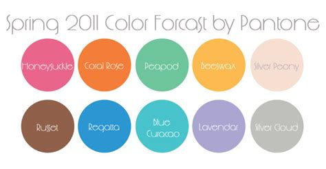 spring color schemes color palette thursday 2011 pantone spring colors