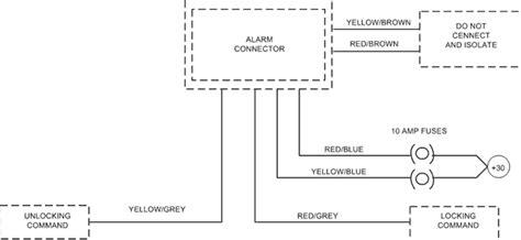 renault alarm wiring diagram renault free wiring diagrams