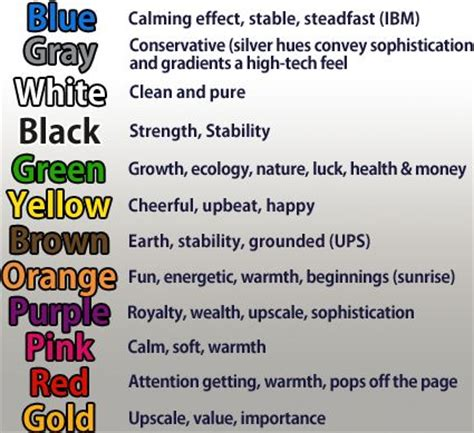 logo color meaning 11 best mood chart images on colour chart