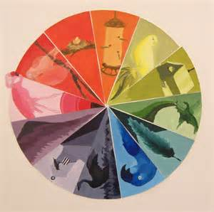 creative color wheels creative color wheels the new image color theory