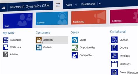 Microsoft Dynamics Crm 2016 Customer Management Software New Features Cynoteck Crm Website Templates Free