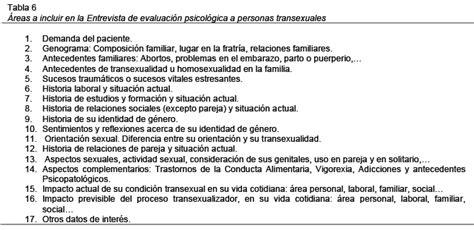 preguntas para una entrevista psicologica 193 reas de la entrevista para la evaluaci 243 n psicol 243 gica de