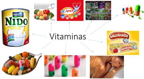 Las Vitaminas Octubre 2008   las vitaminas octubre 2008 new style for 2016 2017