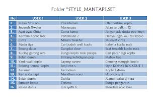 banyuwangi cemeng manggis style korg pa 50 60 80 500 800 terbaru quot edisi 2