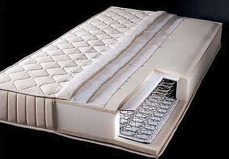 Orthopedic Mattress For Back by Orthopedic Mattress Reviews Learn More About Orthopedic