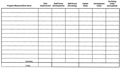 blank personal budget template blank personal budget template calendar template 2016