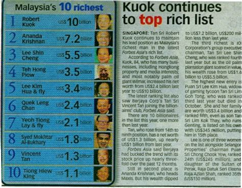 top ten richest in malaysia n45 dr halimah ali
