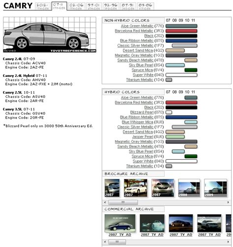toyota camry touchup paint codes image galleries brochure and tv commercial archives