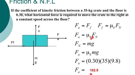 coefficient of friction physics coefficient of friction problems including