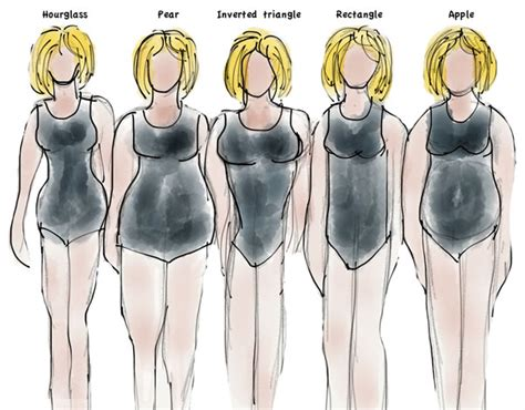 can you be heavy set and look good in a pixie haircut how to dress for your body shape how to determine your