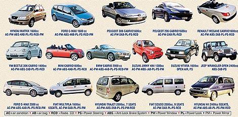 section car rental car hire rhodes forum tripadvisor autocars blog