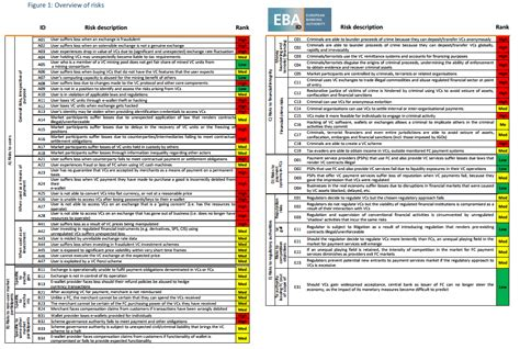 risk register template for banks links great wall of numbers