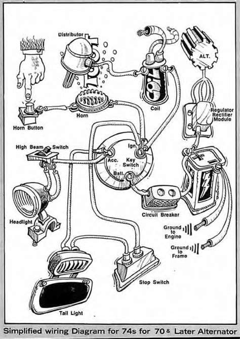 mechanical brake switch harley davidson forums