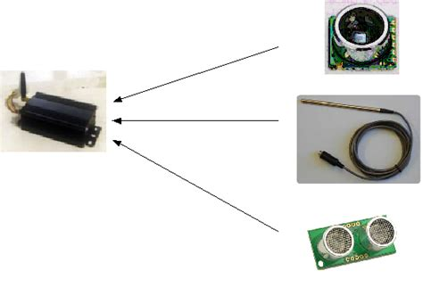 Gps Tracker Temperatur Suhu Vt110 gps 171 delta electronic articles