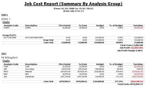 cost to build report building material estimator free