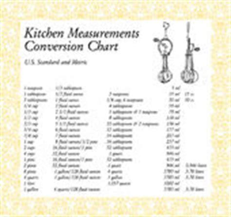 kitchen measurements conversion chart stock vector image