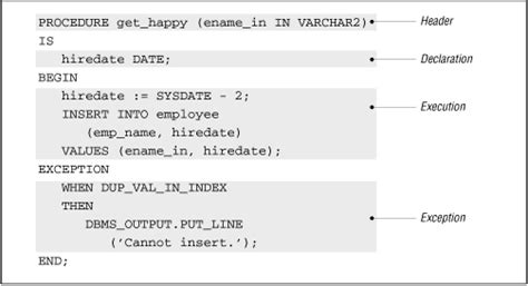 procedure tutorial in oracle chapter 15 15 2 review of pl sql block structure