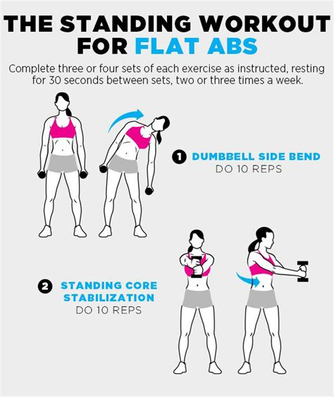 4 standing flat ab exercises for