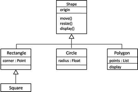 design pattern relationships uml and design patterns relationships