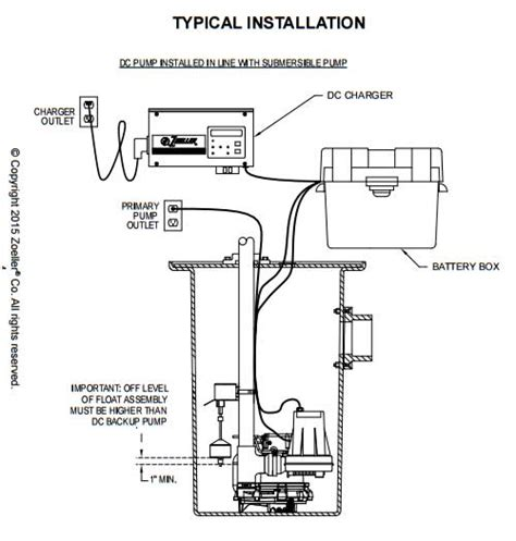 sump installation diagram 3 phase sewage wiring diagrams 3 get free