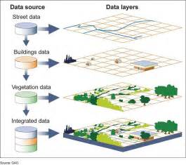 City Of Gis Gis Geographic Information System National Geographic