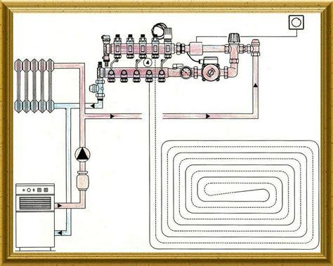 impianto pavimento impianti di riscaldamento a pavimento radiante
