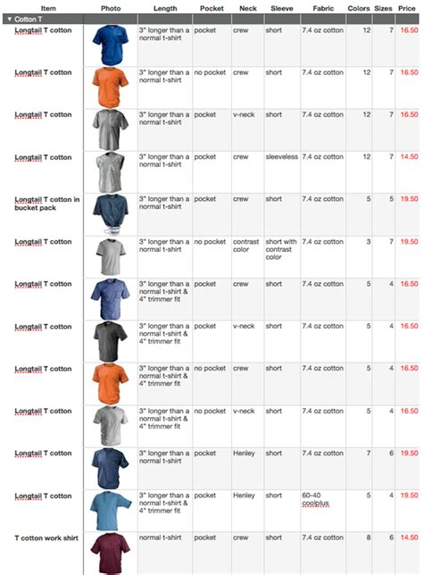 t shirt inventory template excel math sets and grouping part i