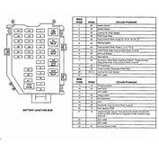 Lincoln Continental Questions  Fuse Box Diagram For 99