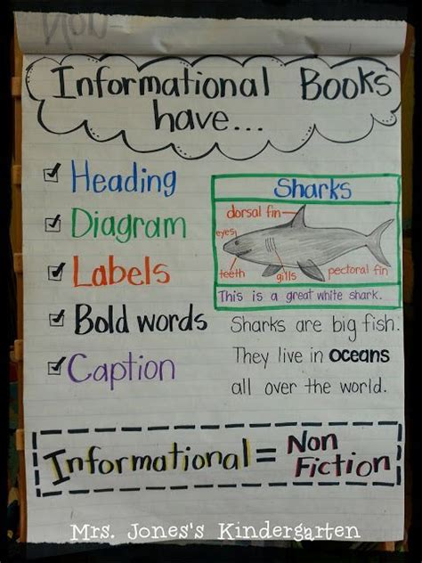 inchor books anchor charts text features and anchors on