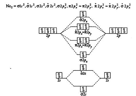 n2 energy level diagram use the molecular orbital energy level diagram to show