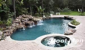 custom pool designs images