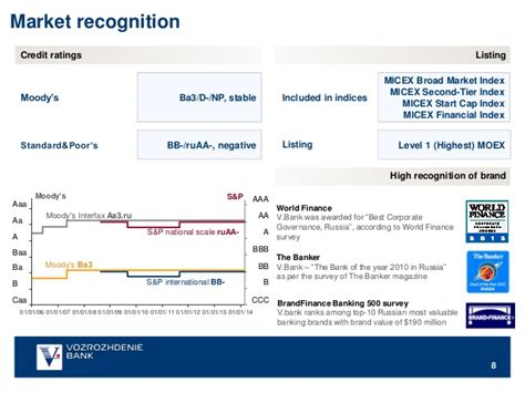 sa s most valuable brand is standard bank investor presentation 1014 eng
